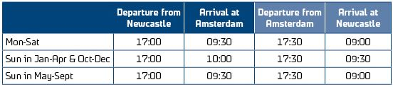 DFDS Newcastle to Amsterdam (and return) timetable